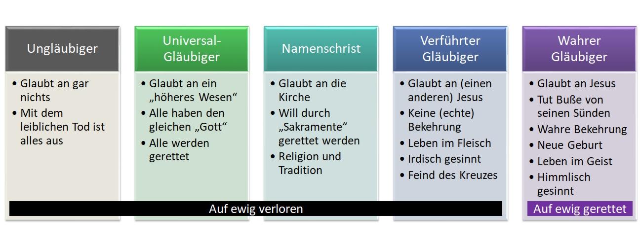 Gesellschaft_und_Kirche